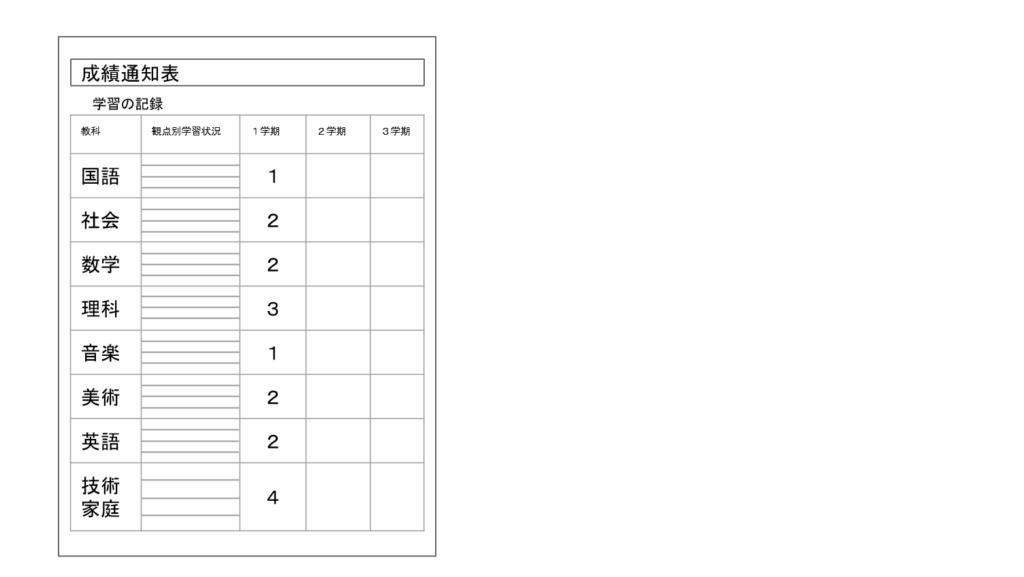 成績通知表改ざん例1