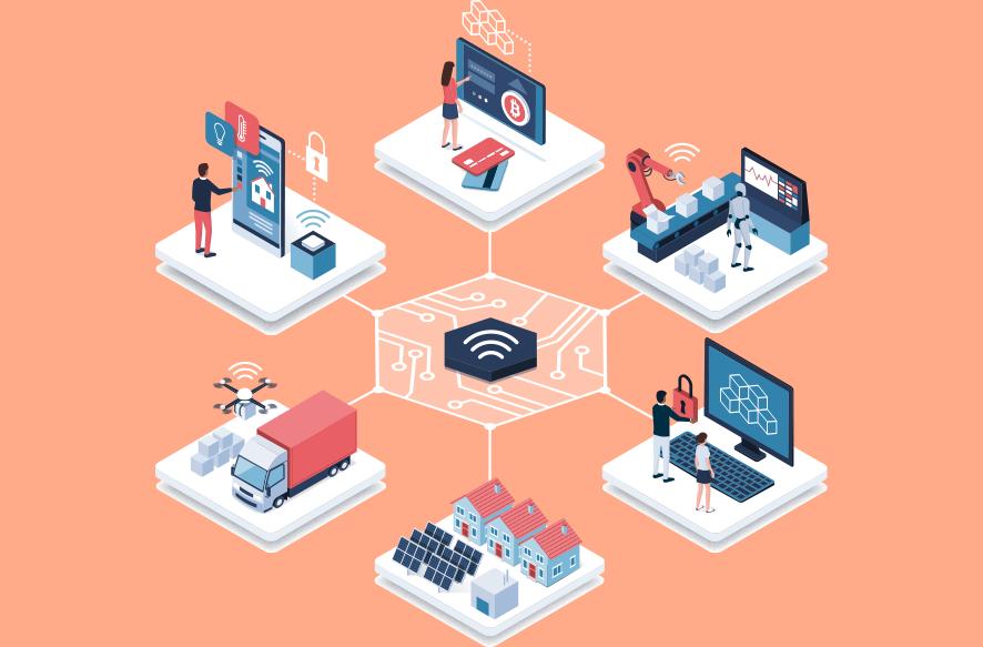 商取引のネットワーク化