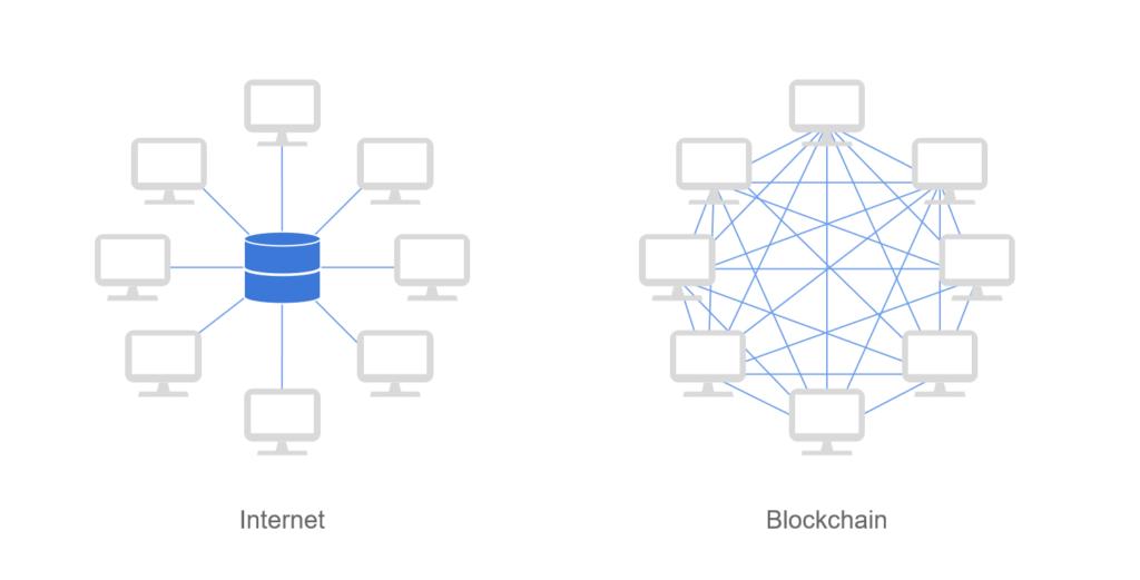 ブロックチェーンとインターネットの違い