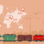 カナダの貨物鉄道会社がブロックチェーンベースのプラットフォームに参加