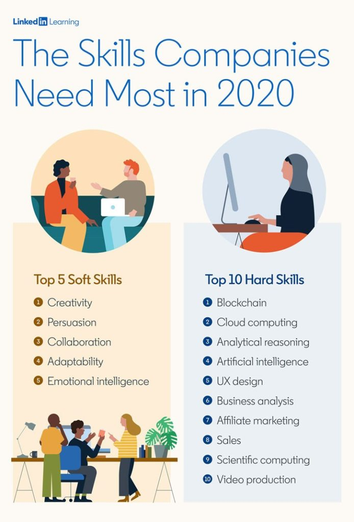 top-hard-and-soft-skills-2020-725